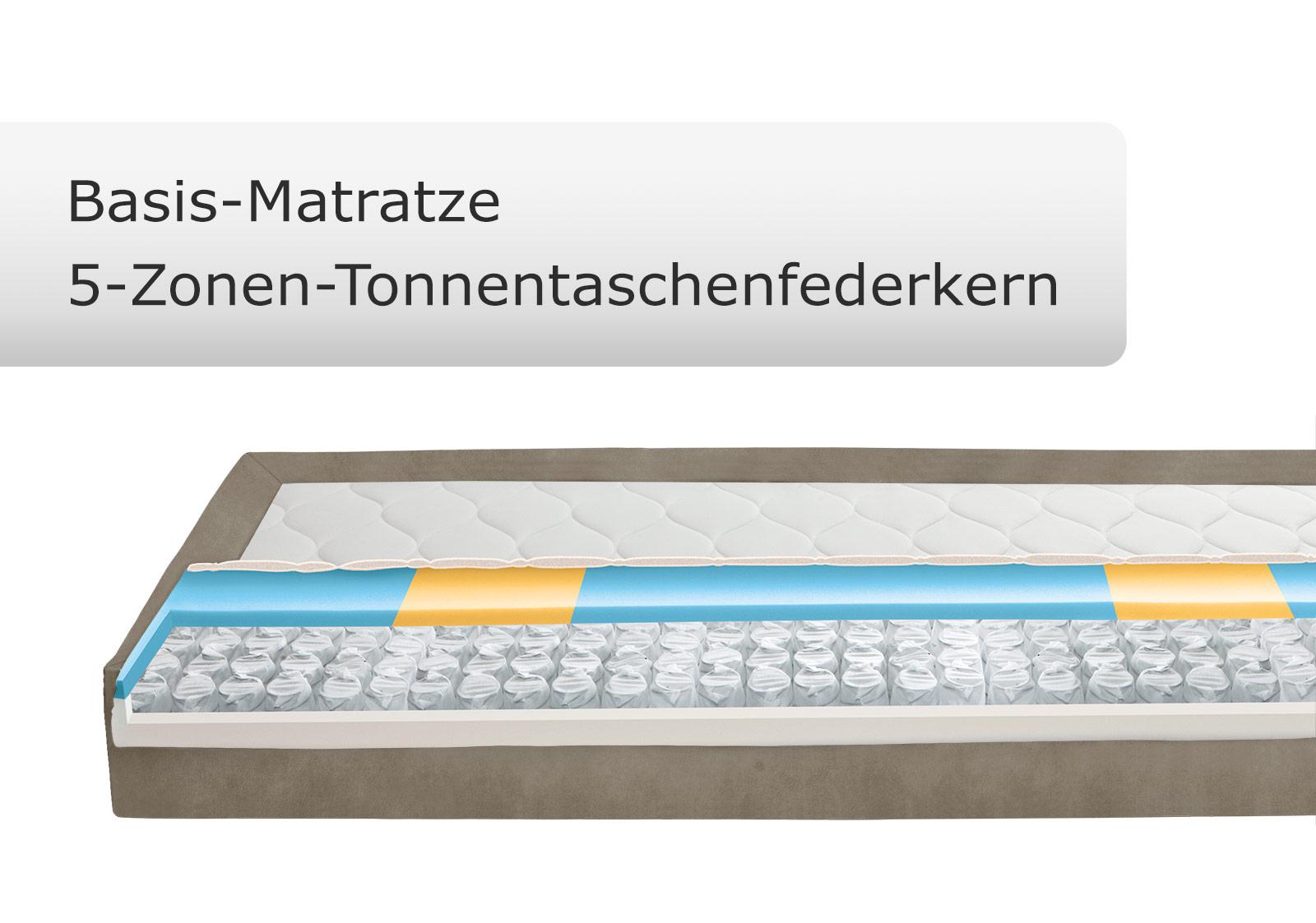 5 zonen tonnentaschenfederkern matratze