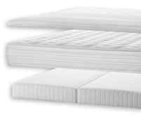 ?bersicht des Boxspring-Einlege-Systems Kingston