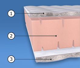 lattenrost und matratze 160x200 cm spar set winner combi. Black Bedroom Furniture Sets. Home Design Ideas