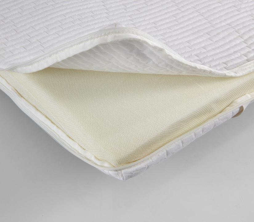 exklusiver viscoschaum topper mit 7 cm h he sirius premium. Black Bedroom Furniture Sets. Home Design Ideas