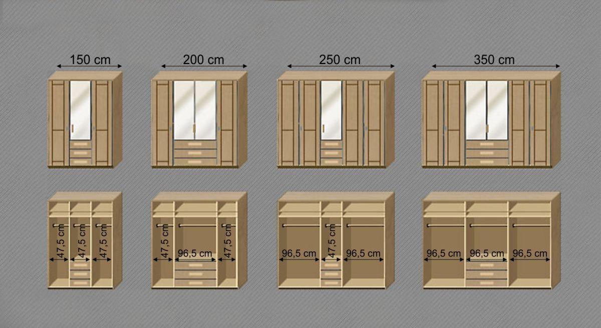 Maßgrafik zur Inneneinteilung des Funktions-Kleiderschranks Trikomo