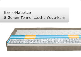 5-Zonen Basis TTF-Matratze