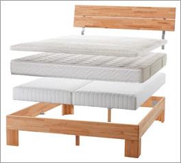 Einlege-Boxspringsystem für Bett mit Kopfteil