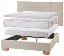 Boxspring-Einlegesystem Kingston für Betten mit Wandpaneel