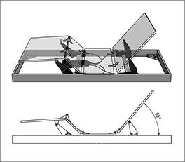 Grafik zur Verstellung der Boxspringbetten mit Motor-Rahmen