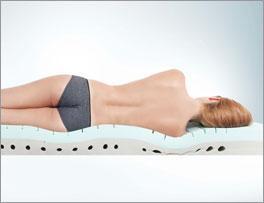 Kaltschaummatratze youSleep 100 mit hoher Anpassung an Körperkonturen