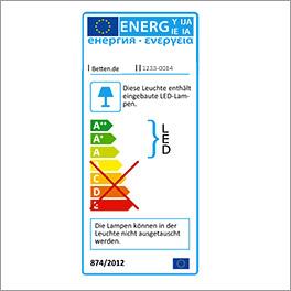 Energieverbrauch der Kranzleisten-Beleuchtung des Kleiderschranks Narita