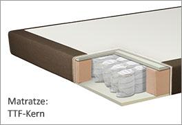 Tonnentaschen-Federkern Matratze