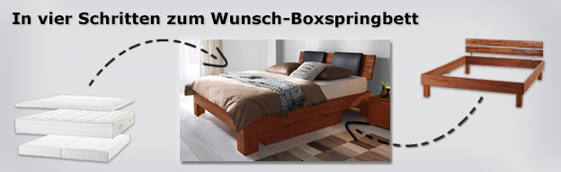 boxspring einlegesystem zum umbau mit passenden betten. Black Bedroom Furniture Sets. Home Design Ideas