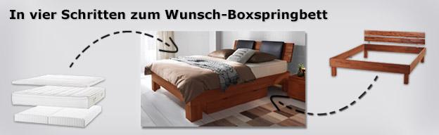Boxspring Einlegesystem Zum Umbau Mit Passenden Betten