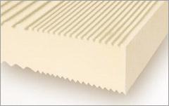 verwendete materialien f r betten matratzen und lattenroste. Black Bedroom Furniture Sets. Home Design Ideas