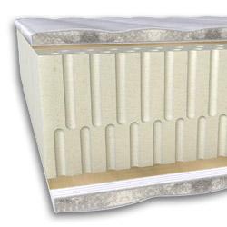 matratzentypen im vergleich welche matratze f r wen. Black Bedroom Furniture Sets. Home Design Ideas