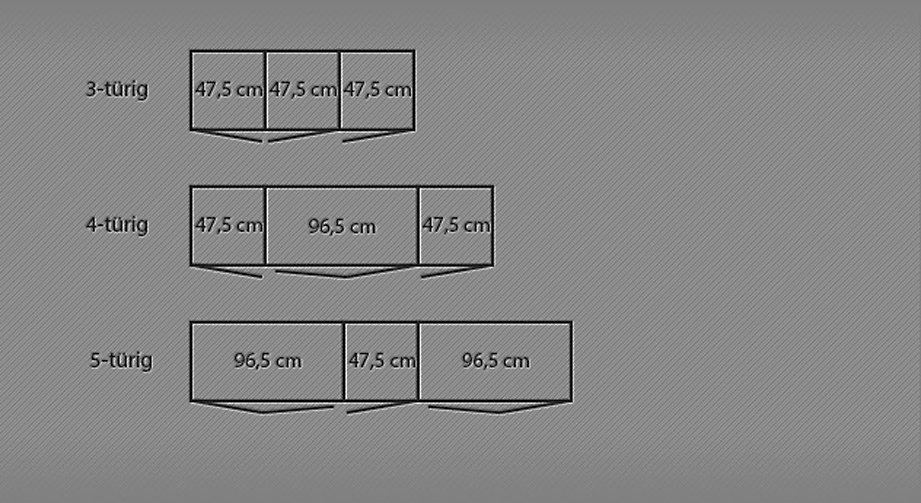 Grafik der Breitenansicht des Falttüren-Kleiderschranks Dartford von 3- bis 5-türig