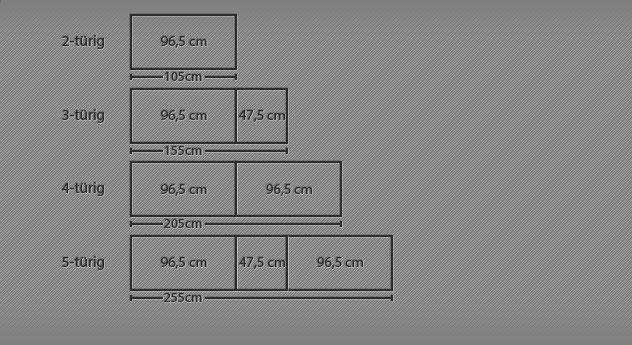 Breitenansicht der Drehtüren-Kleiderschränke Fria bis zur 5-türigen Variante