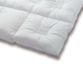 Winter Bettdecken Bettdecken Für Den Winter Bettende