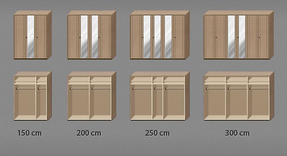 Grafik zur Inneneinteilung des Drehtüren-Kleiderschranks Ageo mit bis zu 6 Türen
