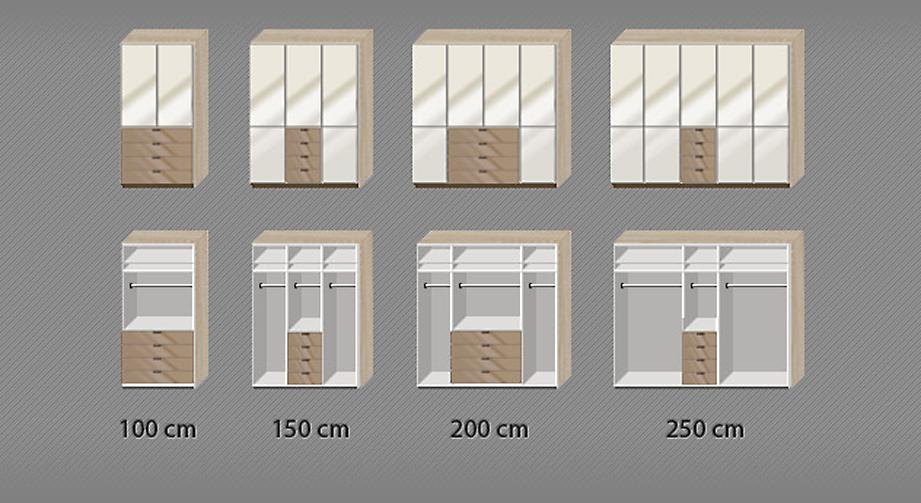 Drehtüren-Kleiderschrank Banga bis zur 5-türigen Inneneinteilung