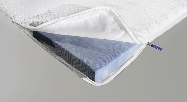 Gel-Füllung des Gelax-Premium-Toppers im Detail