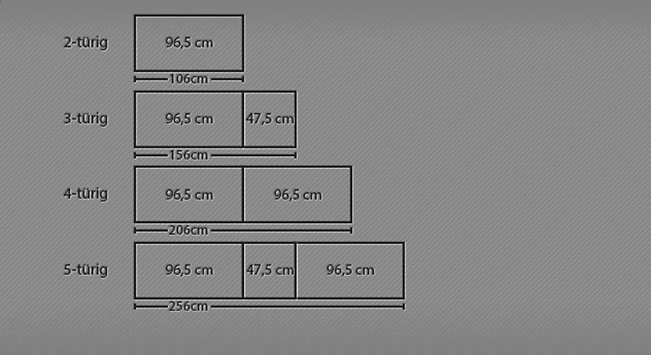 Grafik für den Drehtüren-Kleiderschrank bis zu 5 Türen