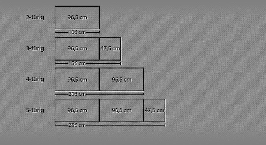 Grafik für den Drehtüren-Kleiderschrank Farim mit 5 Türen