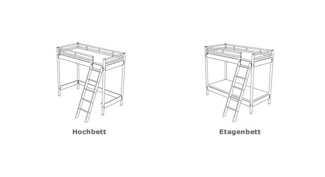 Hoch Etagenbett Jan Varianten Aufbau