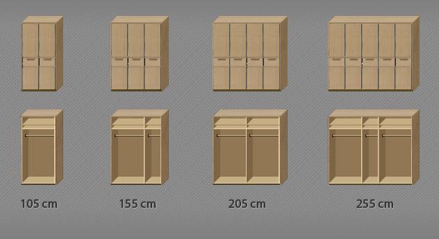 Innenausstattung des Drehtüren-Kleiderschranks Fria bis zur 5-türigen Variante