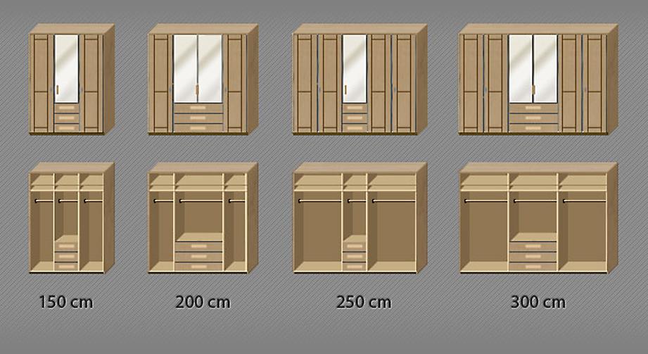 Grafik zur Inneneinteilung des Funktions-Kleiderschranks Trikomo mit Maßen