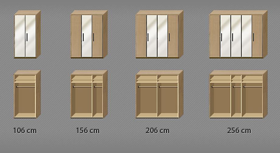 Grafik zur Inneneinteilung des Kleiderschranks Catio mit Maßen