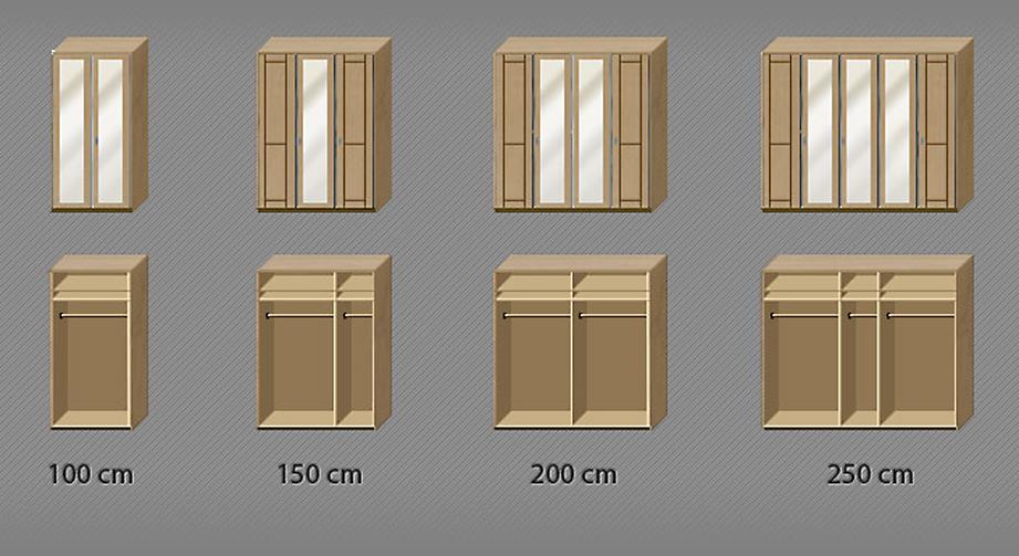 Grafik für die Inneneinteilung des Kleiderschranks Trikomo mit Maßen