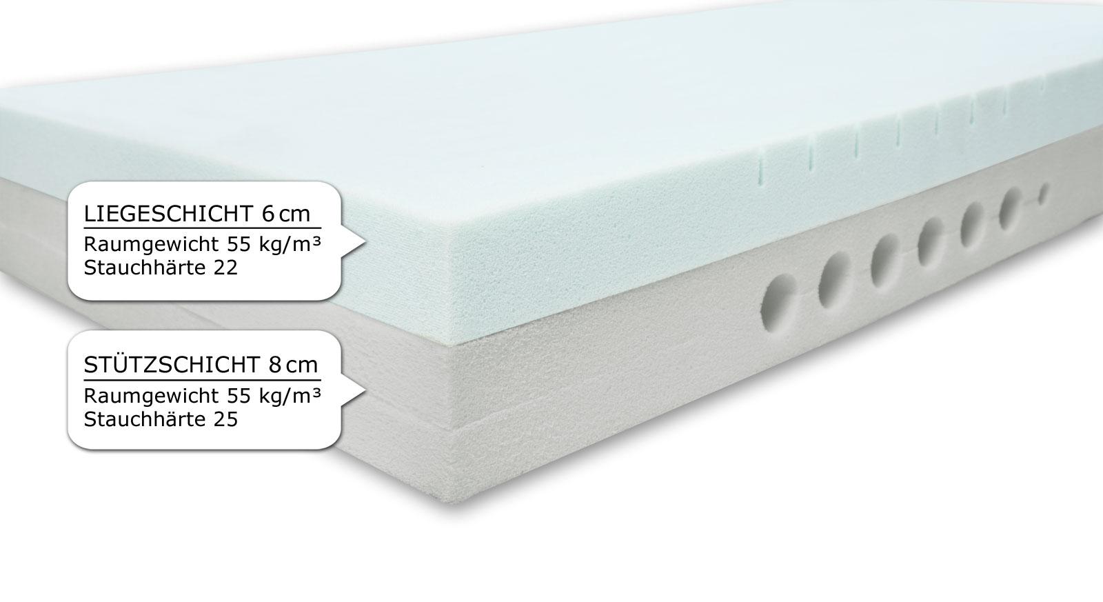 Kaltschaummatratze YouSleep 100 mit ergonomischem Mehrschichtaufbau