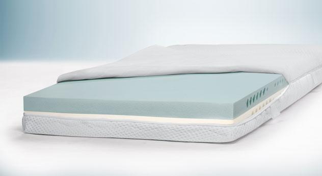 Kaltschaummatratze youSleep 200 mit 16 cm hohen Duokern