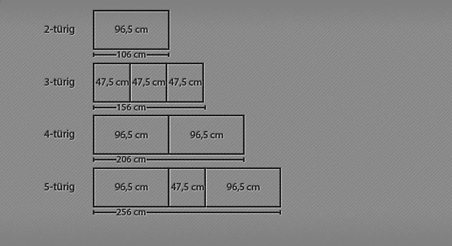Schrankbreiten des 2- bis 5-türigen Kleiderschranks Akola