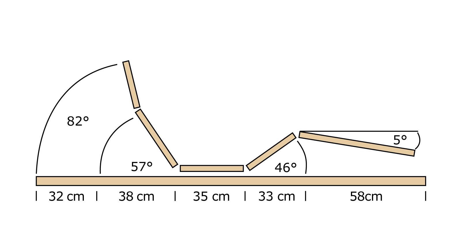 Bemassung des Lattenrosts orthowell liftflex motor