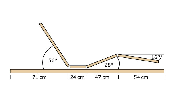 Bemaßungsskizze des Lattenrosts orthowell ultraflex XXL