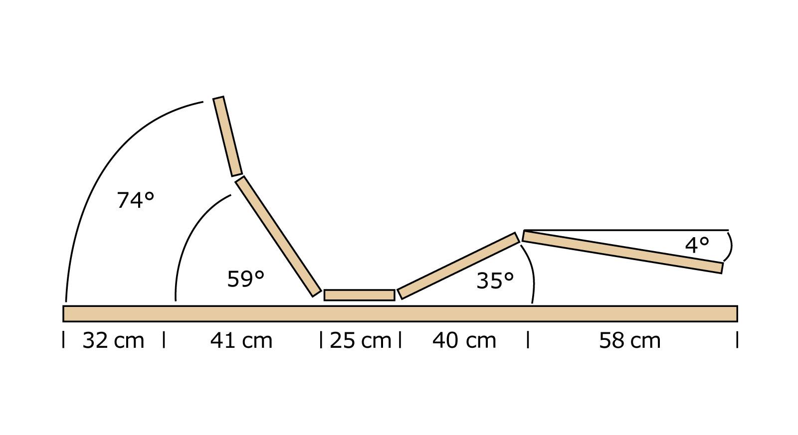 Vemassung des Lattenrosts orthowell ultraflex XXXL