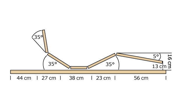 Lattenrost vitalflex slim elektro mit Verstellung
