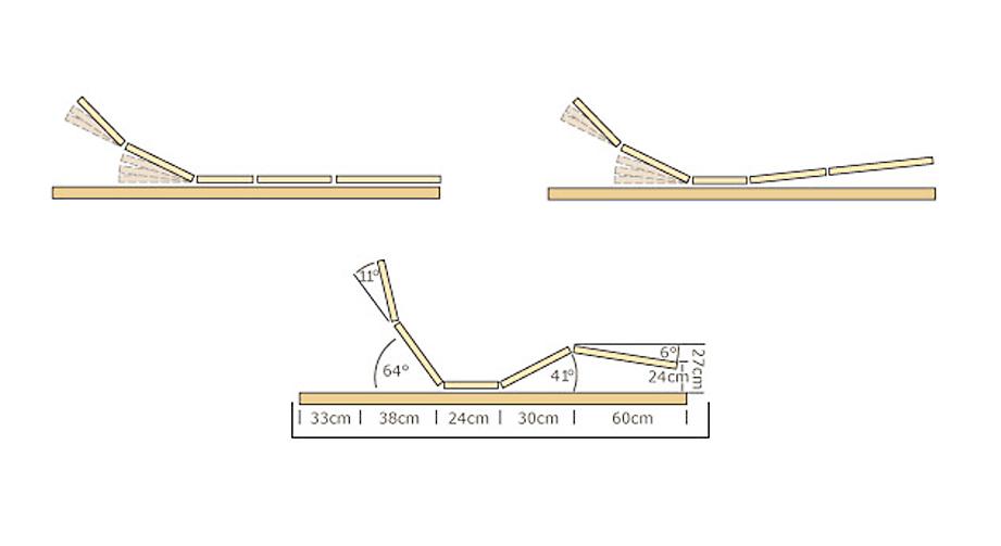 Lattenrost electroflex Skizze Funktionsweise Verstellbarkeit