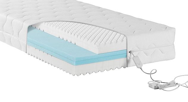 Gesund schlafen mit der Matratze orthowell deluxeflex