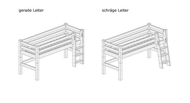 Grafik zum Mini-Hochbett