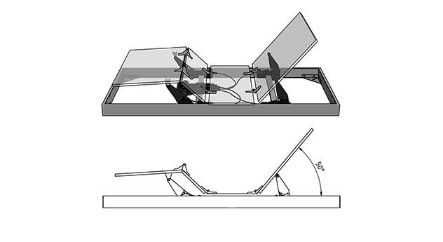 Infografik zur Verstellung der Boxspringbetten mit Motor-Rahmen