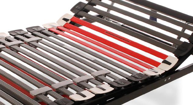 Qualität orthowell techflex mit farbiger mittelzonen-verstaerkung
