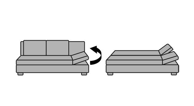 Übersicht der Funktionen des Schlafsofas Cave-Run