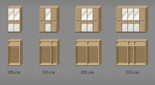 Innenausstattung des Spiegel-Drehtüren-Kleiderschranks Fria bis zur 5-türigen Variante