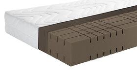 Würfelschnitt-Profil einer Matratze