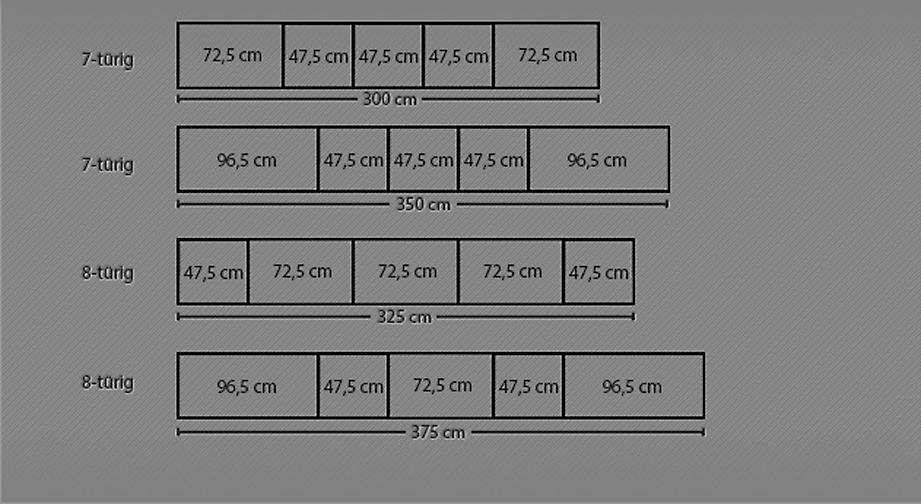 Breitenansicht vom Funktions-Kleiderschrank Rapino