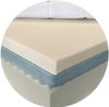 Doppel-Topperkern Green Air und Talalay-Latex-Ausstattung
