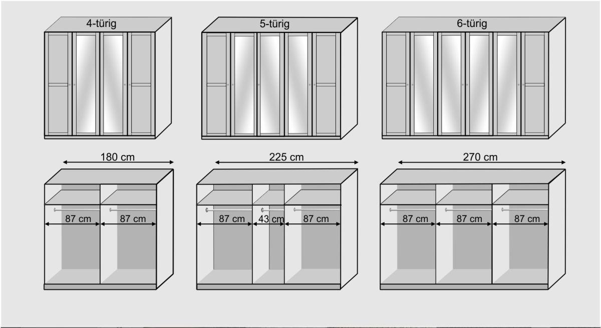 Grafik zur Einteilung des Drehtüren-Kleiderschranks Berata