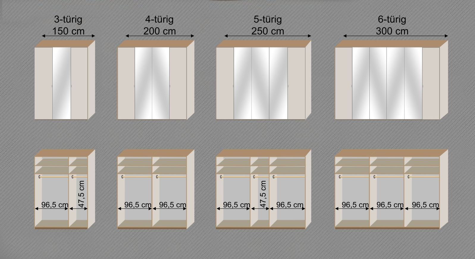 Inneneinteilungs-Grafik zum Drehtüren-Kleiderschrank Dolavon