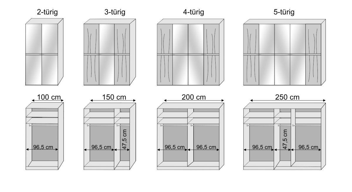 Inneneinteilung zum Drehtüren-Kleiderschrank Hazleton 2-5-türig