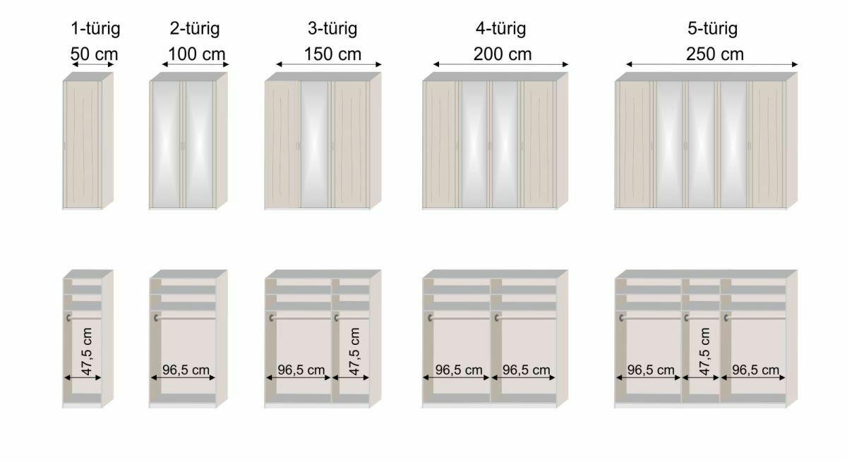 Grafik zur Innenausstattung der 1 bis 5-türigen Drehtüren-Kleiderschränke Pegau